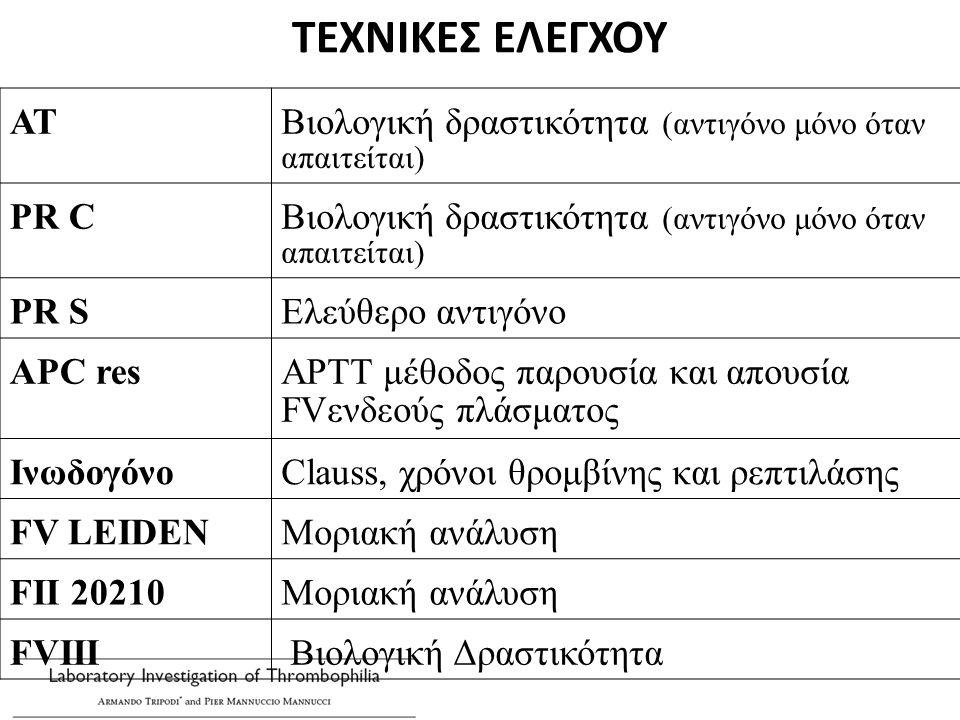 ΤΕΧΝΙΚΕΣ ΕΛΕΓΧΟΥ ΑΤΒιολογική δραστικότητα (αντιγόνο μόνο όταν απαιτείται) PR CΒιολογική δραστικότητα (αντιγόνο μόνο όταν απαιτείται) PR SΕλεύθερο αντιγόνο APC resAPTT μέθοδος παρουσία και απουσία FVενδεούς πλάσματος ΙνωδογόνοClauss, χρόνοι θρομβίνης και ρεπτιλάσης FV LEIDENΜοριακή ανάλυση FΙΙ 20210Μοριακή ανάλυση FVIII Βιολογική Δραστικότητα