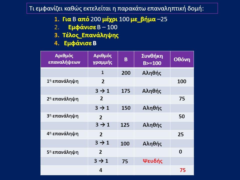 Τι εμφανίζει καθώς εκτελείται η παρακάτω επαναληπτική δομή: Αριθμός επαναλήψεων Αριθμός γραμμής Β Συνθήκη Β>=100 Οθόνη 1 100 Αληθής 1 η επανάληψη 2 η επανάληψη 3 → 1 Αληθής 3 η επανάληψη 2 3 → 1Αληθής 200 2 175 75 2 150 1.