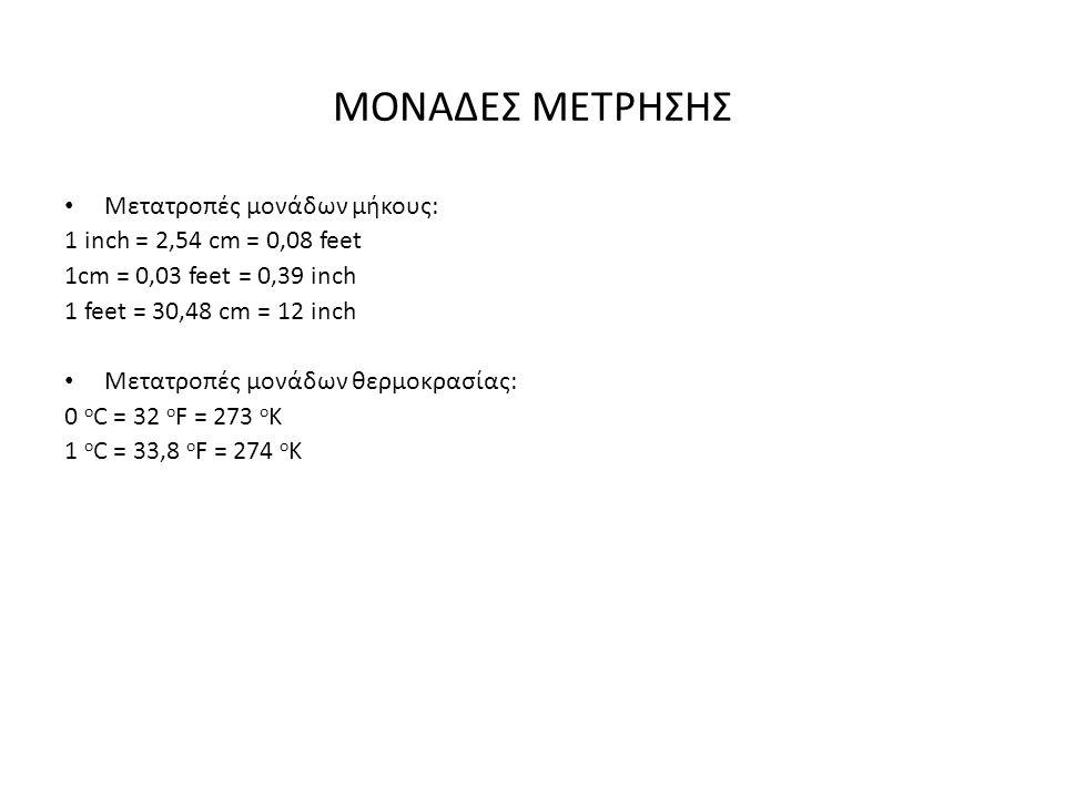 ΜΟΝΑΔΕΣ ΜΕΤΡΗΣΗΣ Μετατροπές μονάδων μήκους: 1 inch = 2,54 cm = 0,08 feet 1cm = 0,03 feet = 0,39 inch 1 feet = 30,48 cm = 12 inch Μετατροπές μονάδων θερμοκρασίας: 0 o C = 32 o F = 273 o K 1 o C = 33,8 o F = 274 o K