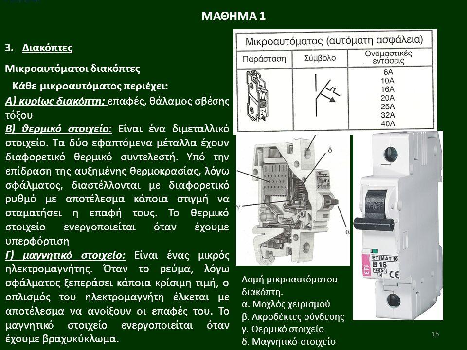 15 ε. Φλογοκρύπτη Δομή μικροαuτόματοu διακόπτη. α.