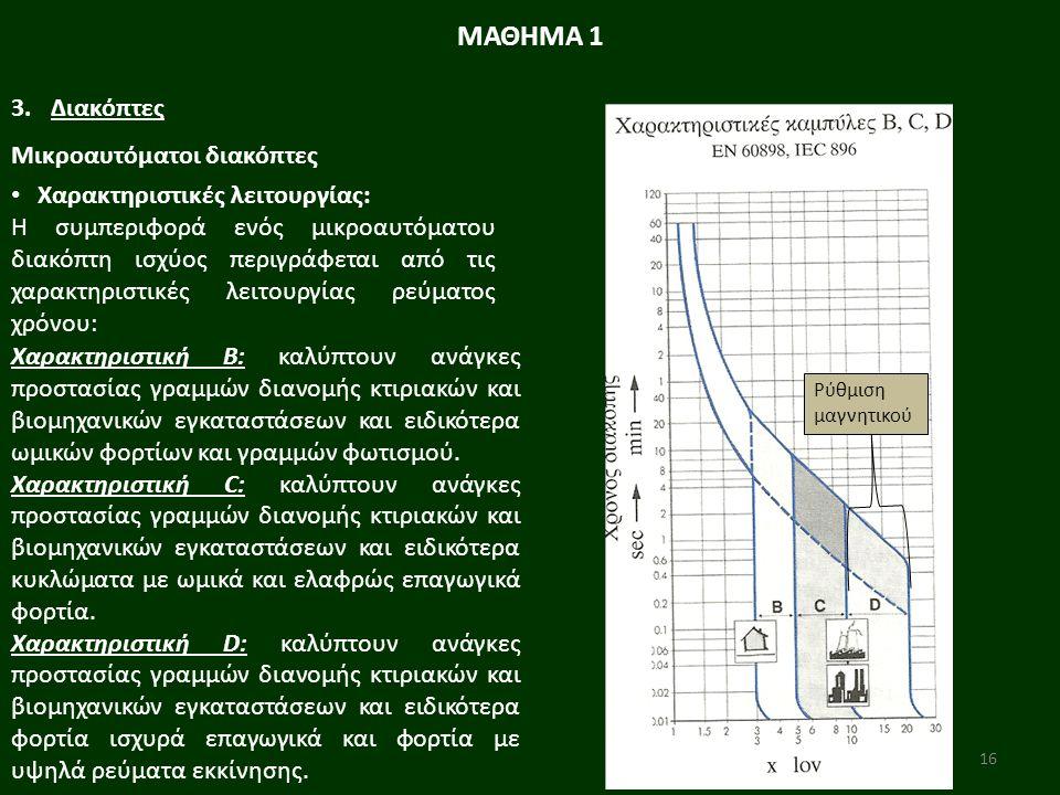 16 ΜΑΘΗΜΑ 1 3.Διακόπτες Μικροαυτόματοι διακόπτες Χαρακτηριστικές λειτουργίας: Η συµπεριφορά ενός µικροαυτόµατου διακόπτη ισχύος περιγράφεται από τις χαρακτηριστικές λειτουργίας ρεύµατος χρόνου: Χαρακτηριστική Β: καλύπτουν ανάγκες προστασίας γραµµών διανοµής κτιριακών και βιοµηχανικών εγκαταστάσεων και ειδικότερα ωµικών φορτίων και γραµµών φωτισµού.