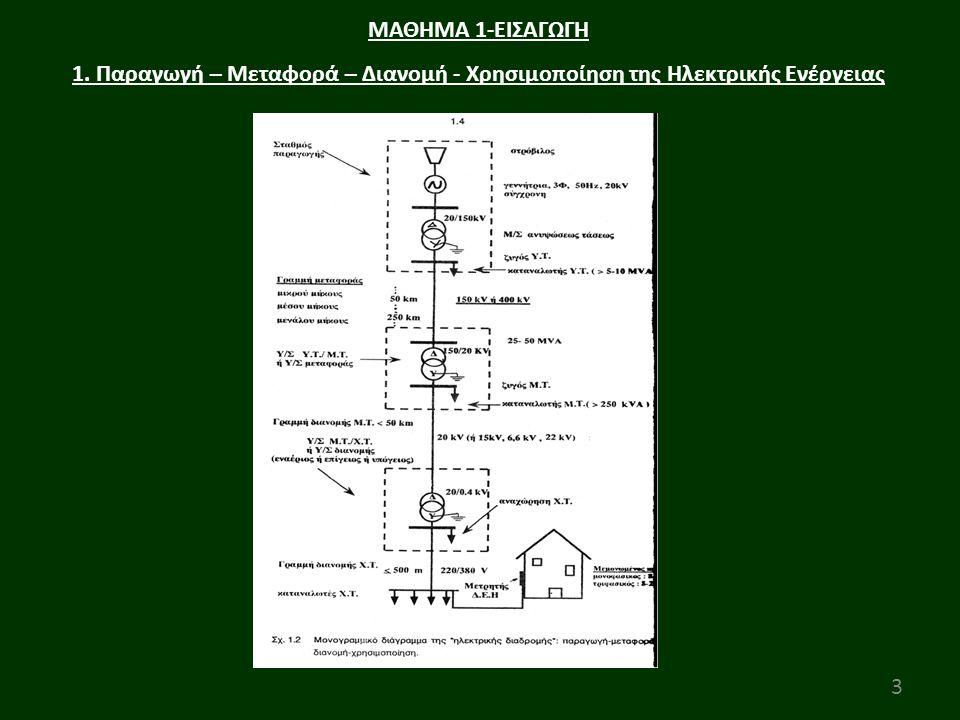 3 ΜΑΘΗΜΑ 1-ΕΙΣΑΓΩΓΗ 1. Παραγωγή – Μεταφορά – Διανομή - Χρησιμοποίηση της Ηλεκτρικής Ενέργειας