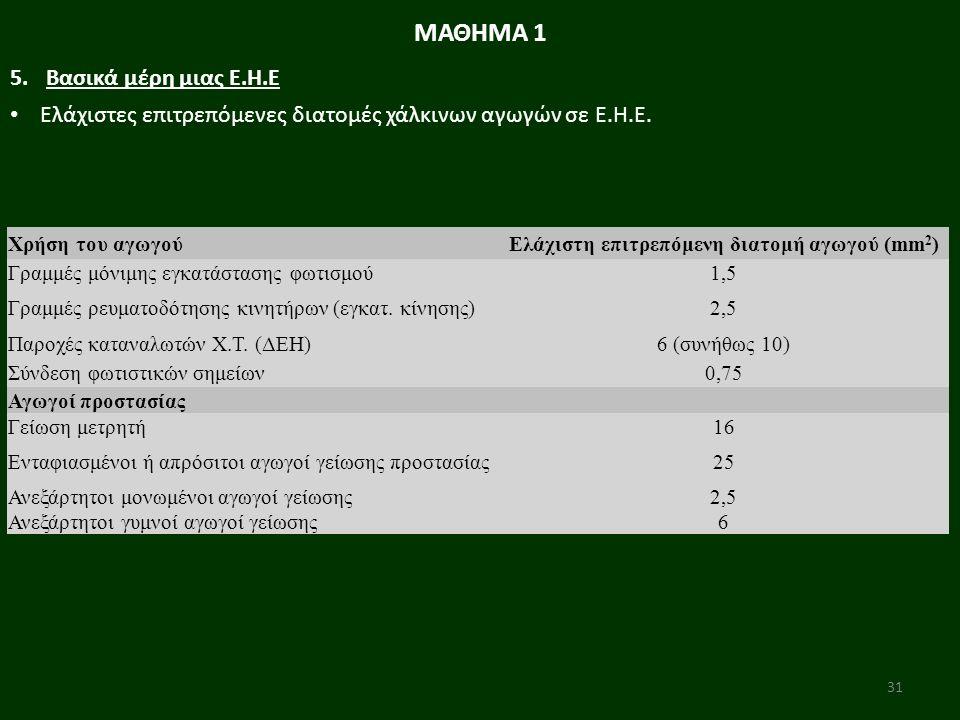 31 Ελάχιστες επιτρεπόμενες διατομές χάλκινων αγωγών σε Ε.Η.Ε.