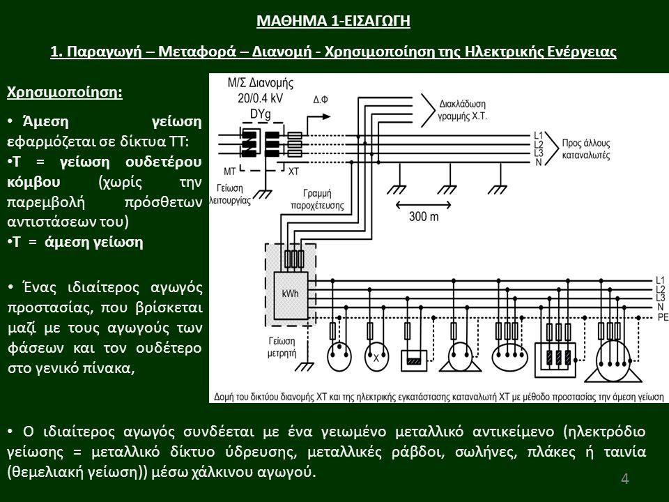 15 ε.Φλογοκρύπτη Δομή μικροαuτόματοu διακόπτη. α.