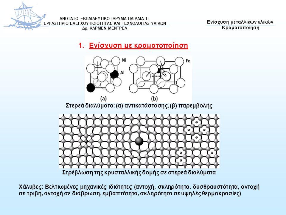 Διμερές κράμα -δυο συστατικά: το μέταλλο βάσης και ένα δεύτερο στοιχείο Ισόμορφα κράματα -αποτελούνται από δυο μέταλλα με πλήρη διαλυτότητα μεταξύ τους και έχουν μόνο ένα τύπο κρυσταλλικής δομής (στερεό διάλυμα).