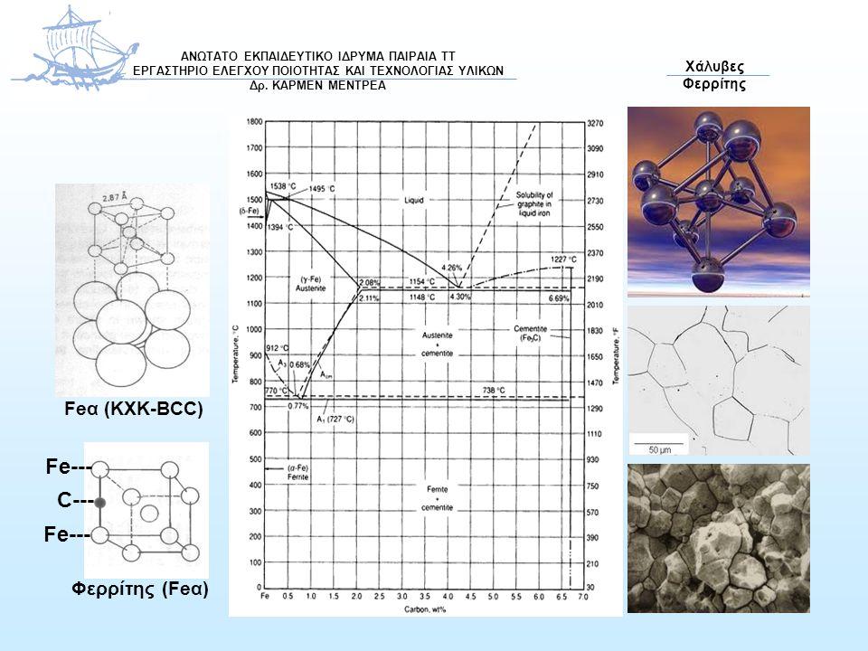 Ferrite Fe--- C--- Fe--- Austenite Martensite generation from Austenite Cementite (Fe 3 C) Fe--- C--- Fe--- ΑΝΩΤΑΤΟ ΕΚΠΑΙΔΕΥΤΙΚΟ ΙΔΡΥΜΑ ΠΑΙΡΑΙΑ ΤΤ ΕΡΓΑΣΤΗΡΙΟ ΕΛΕΓΧΟΥ ΠΟΙΟΤΗΤΑΣ ΚΑΙ ΤΕΧΝΟΛΟΓΙΑΣ ΥΛΙΚΩΝ Δρ.