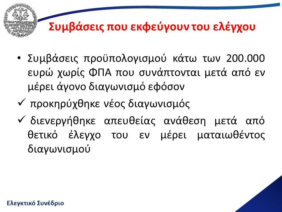 Ελεγκτικό Συνέδριο Συμβάσεις που εκφεύγουν του ελέγχου Συμβάσεις προϋπολογισμού κάτω των 200.000 ευρώ χωρίς ΦΠΑ που συνάπτονται μετά από εν μέρει άγονο διαγωνισμό εφόσον προκηρύχθηκε νέος διαγωνισμός διενεργήθηκε απευθείας ανάθεση μετά από θετικό έλεγχο του εν μέρει ματαιωθέντος διαγωνισμού