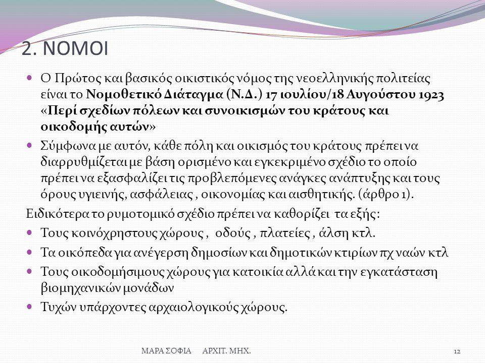 2. ΝΟΜΟΙ Ο Πρώτος και βασικός οικιστικός νόμος της νεοελληνικής πολιτείας είναι το Νομοθετικό Διάταγμα (Ν.Δ.) 17 ιουλίου/18 Αυγούστου 1923 «Περί σχεδί