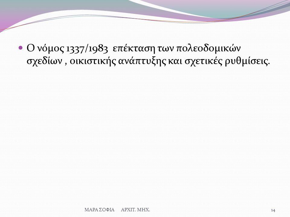 Ο νόμος 1337/1983 επέκταση των πολεοδομικών σχεδίων, οικιστικής ανάπτυξης και σχετικές ρυθμίσεις.