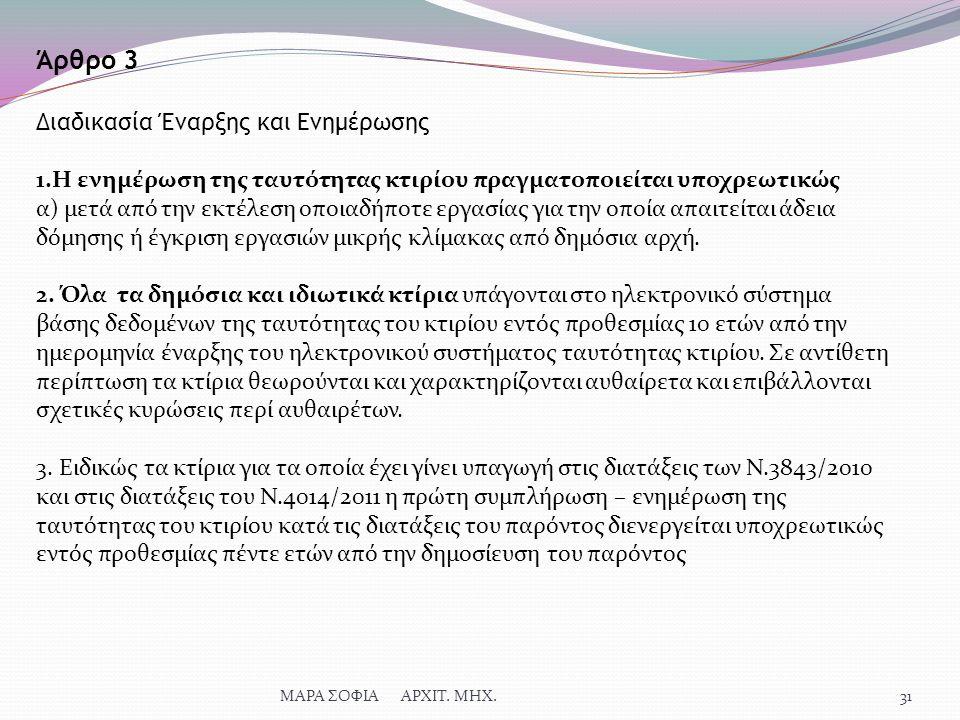 ΜΑΡΑ ΣΟΦΙΑ ΑΡΧΙΤ.