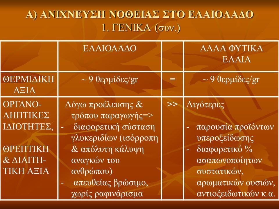 Α) ΑΝΙΧΝΕΥΣΗ ΝΟΘΕΙΑΣ ΣΤΟ ΕΛΑΙΟΛΑΔΟ 2.