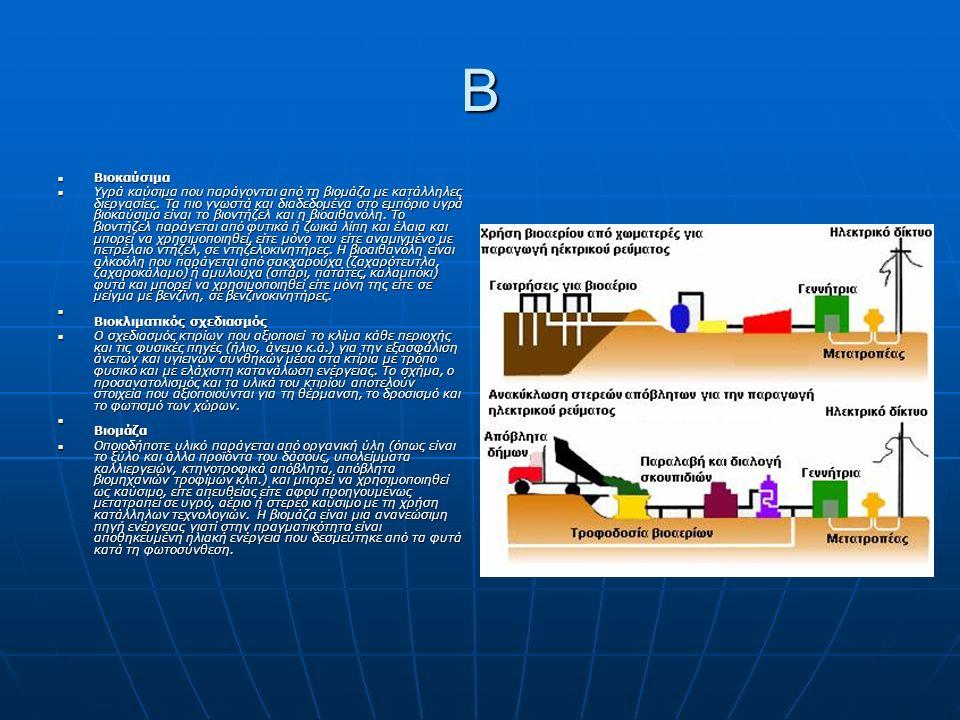 Β Βιοκαύσιμα Βιοκαύσιμα Υγρά καύσιμα που παράγονται από τη βιομάζα με κατάλληλες διεργασίες.