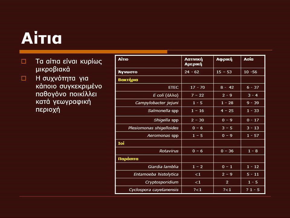 Αίτια  Τα αίτια είναι κυρίως μικροβιακά  Η συχνότητα για κάποιο συγκεκριμένο παθογόνο ποικίλλει κατά γεωγραφική περιοχή ΑίτιοΛατινική Αμερική ΑφρικήΑσία Άγνωστο24 - 6215 – 5310 -56 Βακτήρια ΕTEC17 - 708 - 426 - 37 E coli (άλλα)7 – 222 - 92 - 93 - 4 Campylobacter jejuni1 - 51 - 289 - 39 Salmonella spp1 – 164 – 251 - 33 Shigella spp2 – 300 – 90 - 17 Plesiomonas shigelloides0 – 63 – 53 - 13 Aeromonas spp1 – 50 – 91 - 57 Ιοί Rotavirus0 – 60 – 361 - 8 Παράσιτα Giardia lamblia1 – 20 – 11 - 12 Entamoeba histolytica<12 – 95 - 11 Cryptosporidium<121 - 5 Cyclospora cayetanensis <1 .