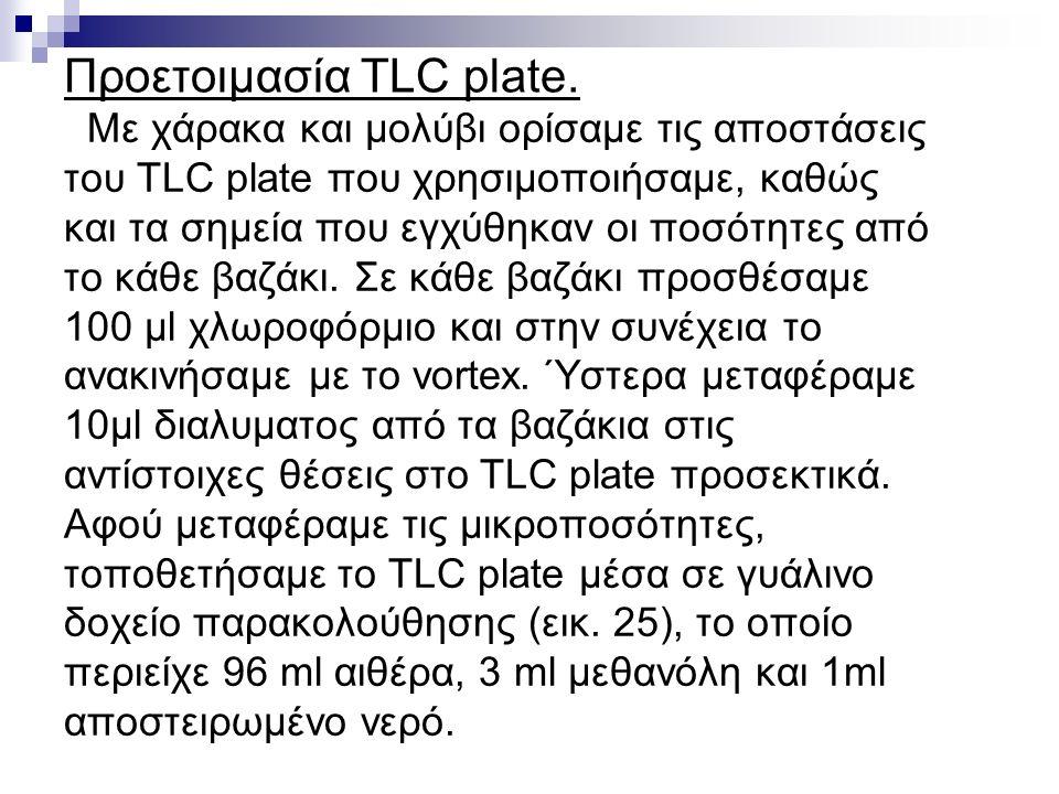 Προετοιμασία TLC plate. Με χάρακα και μολύβι ορίσαμε τις αποστάσεις του TLC plate που χρησιμοποιήσαμε, καθώς και τα σημεία που εγχύθηκαν οι ποσότητες