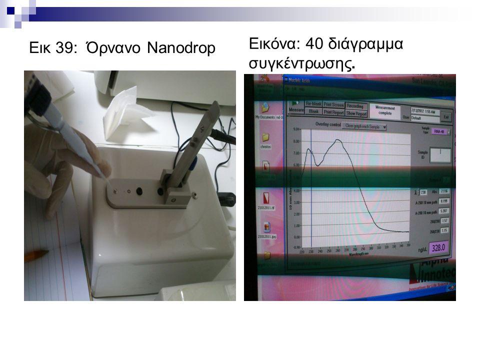 Εικ 39: Όρνανο Nanodrop Εικόνα: 40 διάγραμμα συγκέντρωσης.
