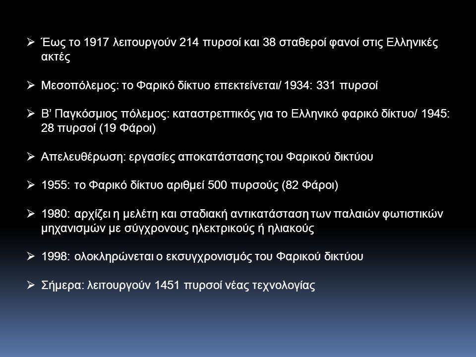  Έως το 1917 λειτουργούν 214 πυρσοί και 38 σταθεροί φανοί στις Ελληνικές ακτές  Μεσοπόλεμος: το Φαρικό δίκτυο επεκτείνεται/ 1934: 331 πυρσοί  Β' Παγκόσμιος πόλεμος: καταστρεπτικός για το Ελληνικό φαρικό δίκτυο/ 1945: 28 πυρσοί (19 Φάροι)  Απελευθέρωση: εργασίες αποκατάστασης του Φαρικού δικτύου  1955: το Φαρικό δίκτυο αριθμεί 500 πυρσούς (82 Φάροι)  1980: αρχίζει η μελέτη και σταδιακή αντικατάσταση των παλαιών φωτιστικών μηχανισμών με σύγχρονους ηλεκτρικούς ή ηλιακούς  1998: ολοκληρώνεται ο εκσυγχρονισμός του Φαρικού δικτύου  Σήμερα: λειτουργούν 1451 πυρσοί νέας τεχνολογίας
