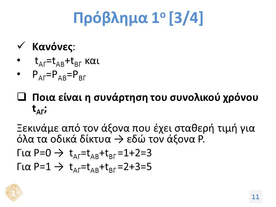Πρόβλημα 1 ο [3/4] Κανόνες: t ΑΓ =t ΑΒ +t ΒΓ και P ΑΓ =P ΑΒ =P ΒΓ  Ποια είναι η συνάρτηση του συνολικού χρόνου t ΑΓ ; Ξεκινάμε από τον άξονα που έχει σταθερή τιμή για όλα τα οδικά δίκτυα → εδώ τον άξονα P.