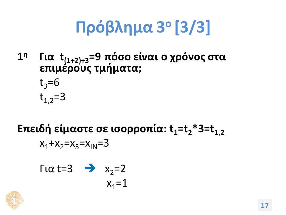 Πρόβλημα 3 ο [3/3] 1 η Για t (1+2)+3 =9 πόσο είναι ο χρόνος στα επιμέρους τμήματα; t 3 =6 t 1,2 =3 Επειδή είμαστε σε ισορροπία: t 1 =t 2 *3=t 1,2 x 1 +x 2 =x 3 =x IN =3 Για t=3  x 2 =2 x 1 =1 17