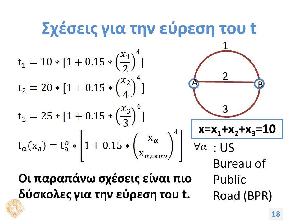 Σχέσεις για την εύρεση του t 18 : US Bureau of Public Road (BPR) 3 1 A B 2 x=x 1 +x 2 +x 3 =10 Οι παραπάνω σχέσεις είναι πιο δύσκολες για την εύρεση του t.