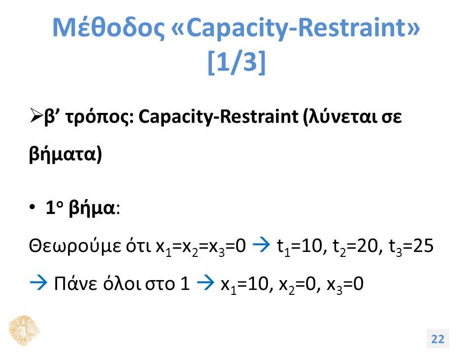 Μέθοδος «Capacity-Restraint» [1/3]  β' τρόπος: Capacity-Restraint (λύνεται σε βήματα) 1 ο βήμα: Θεωρούμε ότι x 1 =x 2 =x 3 =0  t 1 =10, t 2 =20, t 3 =25  Πάνε όλοι στο 1  x 1 =10, x 2 =0, x 3 =0 22