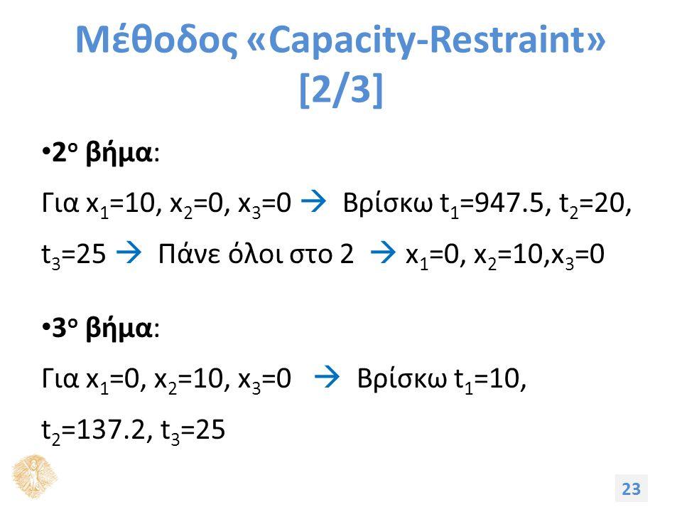 Μέθοδος «Capacity-Restraint» [2/3] 2 ο βήμα: Για x 1 =10, x 2 =0, x 3 =0  Βρίσκω t 1 =947.5, t 2 =20, t 3 =25  Πάνε όλοι στο 2  x 1 =0, x 2 =10,x 3 =0 3 ο βήμα: Για x 1 =0, x 2 =10, x 3 =0  Βρίσκω t 1 =10, t 2 =137.2, t 3 =25 23
