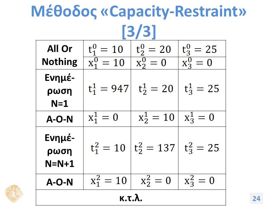 Μέθοδος «Capacity-Restraint» [3/3] 24 All Or Nothing Ενημέ- ρωση Ν=1 A-O-N Ενημέ- ρωση Ν=Ν+1 Α-Ο-Ν κ.τ.λ.