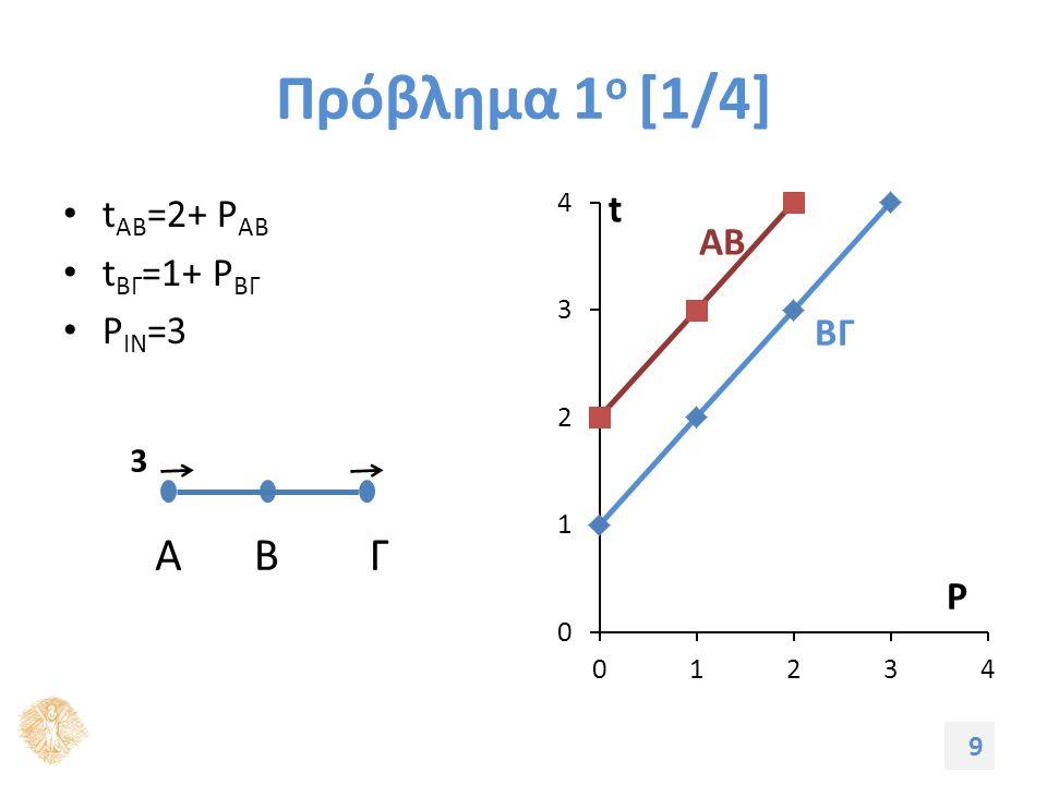 Πρόβλημα 1 ο [1/4] t AB =2+ P ΑΒ t ΒΓ =1+ P ΒΓ P ΙΝ =3 9 ΑΒΓ 3