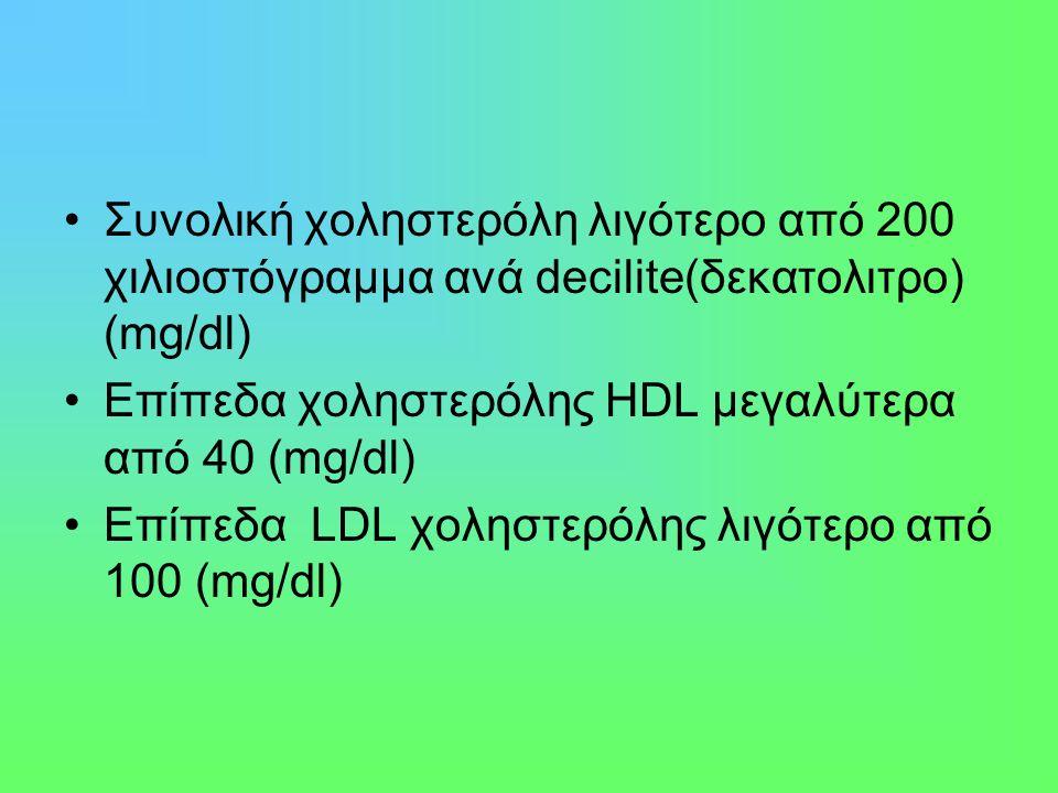 Συνολική χοληστερόλη λιγότερο από 200 χιλιοστόγραμμα ανά decilite(δεκατολιτρο) (mg/dl) Επίπεδα χοληστερόλης HDL μεγαλύτερα από 40 (mg/dl) Επίπεδα LDL χοληστερόλης λιγότερο από 100 (mg/dl)
