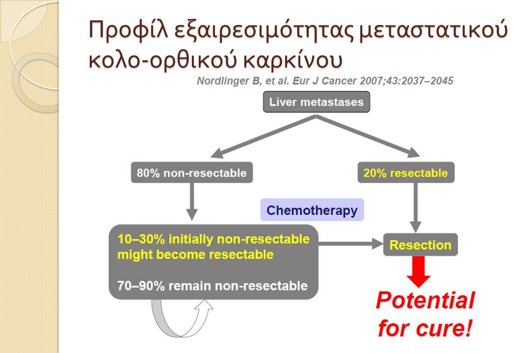 Προφίλ εξαιρεσιμότητας μεταστατικού κολο - ορθικού καρκίνου