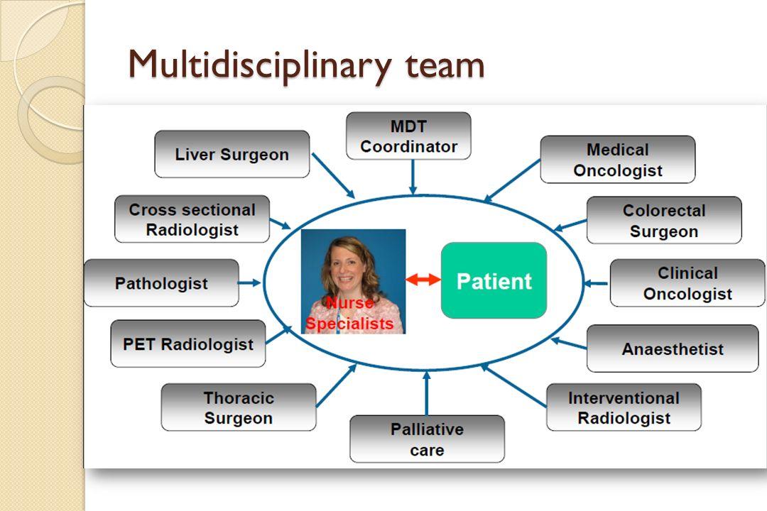 Τα αποτελέσματα από τη συνεργασία μίας multidisciplinary team…