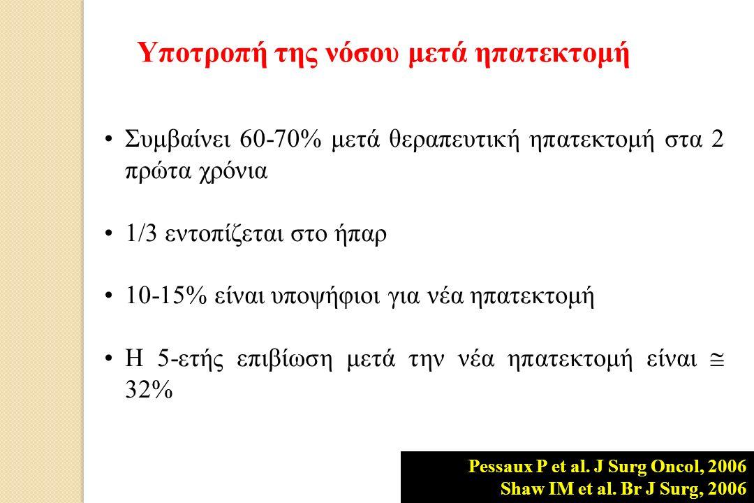 Συμβαίνει 60-70% μετά θεραπευτική ηπατεκτομή στα 2 πρώτα χρόνια 1/3 εντοπίζεται στο ήπαρ 10-15% είναι υποψήφιοι για νέα ηπατεκτομή Η 5-ετής επιβίωση μετά την νέα ηπατεκτομή είναι  32% Υποτροπή της νόσου μετά ηπατεκτομή Pessaux P et al.