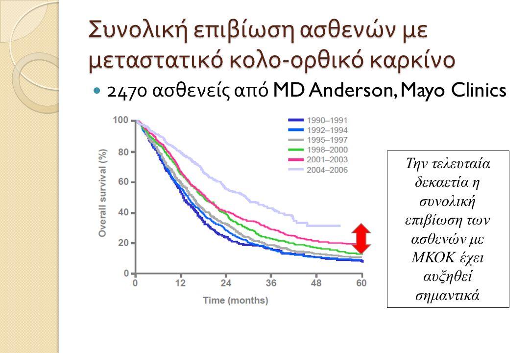 Gold Standard E υρέως διαδεδομένη Πολλαπλές περιορισμένες τμηματεκτομές Άριστος προεγχειρητικός απεικονιστικός έλεγχος Διεγχειρητικός υπέρηχος Ηπατεκτομή σε 1 στάδι o Disease Free Survival 1 ο έτος: 35.2% 3 ο έτος: 14.1%