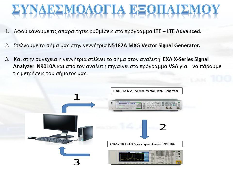 1.Αφού κάνουμε τις απαραίτητες ρυθμίσεις στο πρόγραμμα LTE – LTE Advanced. 2. Στέλνουμε το σήμα μας στην γεννήτρια N5182A MXG Vector Signal Generator.