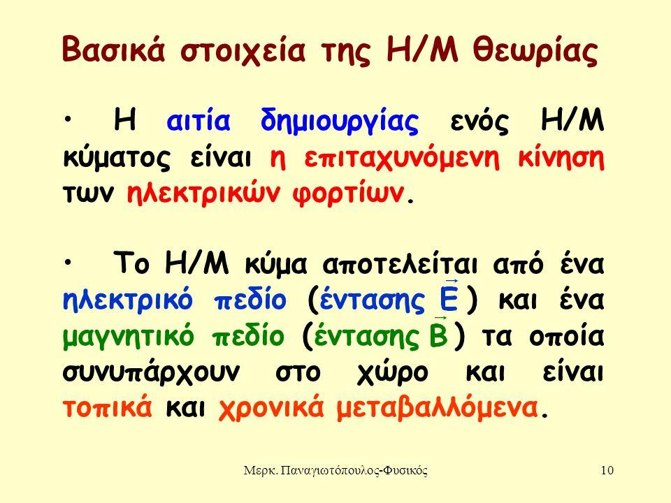 Μερκ. Παναγιωτόπουλος-Φυσικός10 Βασικά στοιχεία της Η/Μ θεωρίας Η αιτία δημιουργίας ενός Η/Μ κύματος είναι η επιταχυνόμενη κίνηση των ηλεκτρικών φορτί