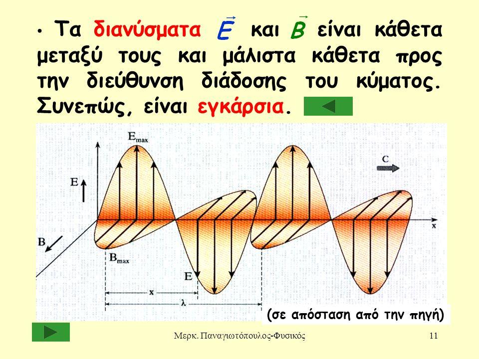 Μερκ. Παναγιωτόπουλος-Φυσικός11 Τα διανύσματα και είναι κάθετα μεταξύ τους και μάλιστα κάθετα προς την διεύθυνση διάδοσης του κύματος. Συνεπώς, είναι