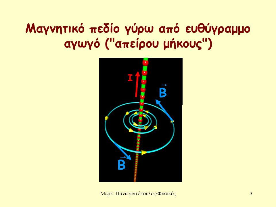 Μερκ. Παναγιωτόπουλος-Φυσικός3 Μαγνητικό πεδίο γύρω από ευθύγραμμο αγωγό (