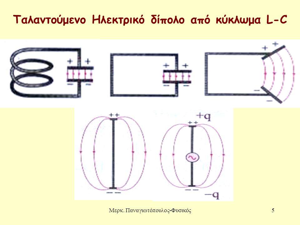 Μερκ. Παναγιωτόπουλος-Φυσικός5 Ταλαντούμενο Ηλεκτρικό δίπολο από κύκλωμα L-C