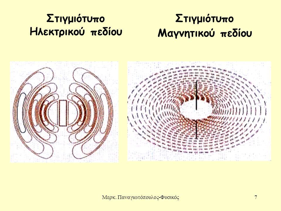 Μερκ. Παναγιωτόπουλος-Φυσικός8 Παραγωγή Ηλεκτρομαγνητικού κύματος