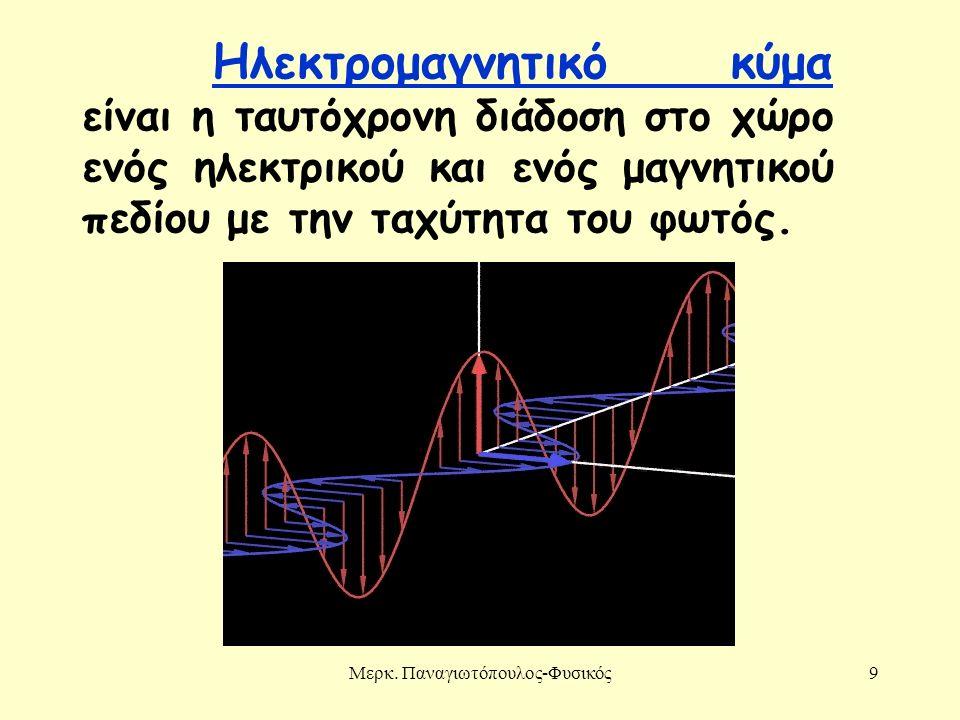 Μερκ. Παναγιωτόπουλος-Φυσικός9 Ηλεκτρομαγνητικό κύμα Ηλεκτρομαγνητικό κύμα είναι η ταυτόχρονη διάδοση στο χώρο ενός ηλεκτρικού και ενός μαγνητικού πεδ