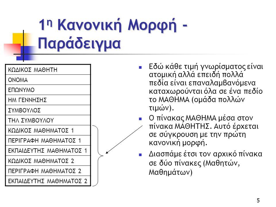 6 1 η Κανονική Μορφή - Λύση ΠΙΝΑΚΑΣ ΜΑΘΗΤΩΝ ΚΩΔΙΚΟΣ ΜΑΘΗΤΗ ΟΝΟΜΑ ΕΠΩΝΥΜΟ ΗΜ ΓΕΝΝΗΣΗΣ ΣΥΜΒΟΥΛΟΣ ΤΗΛ ΣΥΜΒΟΥΛΟΥ ΠΙΝΑΚΑΣ ΜΑΘΗΜΑΤΩΝ ΚΩΔΙΚΟΣ ΜΑΘΗΜΑΤΟΣ ΠΕΡΙΓΡΑΦΗ ΜΑΘΗΜΑΤΟΣ ΕΚΠΑΙΔΕΥΤΗΣ ΜΑΘΗΜΑΤΟΣ ΚΩΔΙΚΟΣ ΜΑΘΗΤΗ