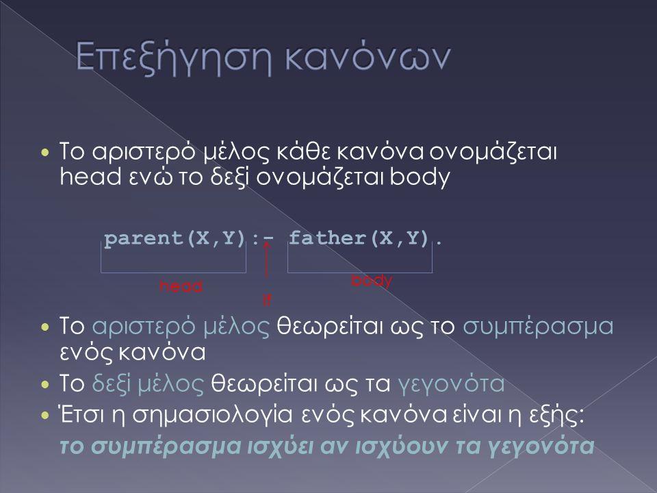Το αριστερό μέλος κάθε κανόνα ονομάζεται head ενώ το δεξί ονομάζεται body parent(X,Y):- father(X,Y). Το αριστερό μέλος θεωρείται ως το συμπέρασμα ενός