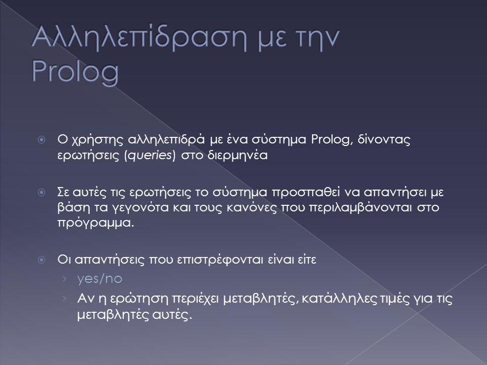  Ο χρήστης αλληλεπιδρά με ένα σύστημα Prolog, δίνοντας ερωτήσεις (queries) στο διερμηνέα  Σε αυτές τις ερωτήσεις το σύστημα προσπαθεί να απαντήσει μ