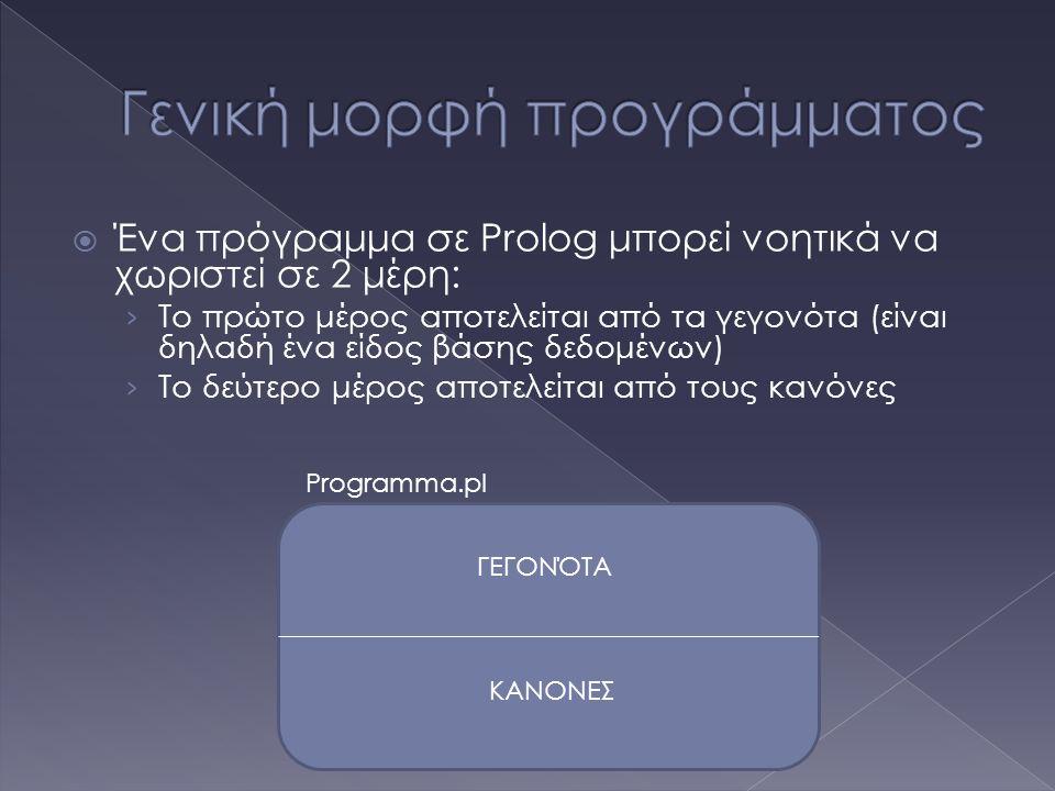  Ένα πρόγραμμα σε Prolog μπορεί νοητικά να χωριστεί σε 2 μέρη: › Το πρώτο μέρος αποτελείται από τα γεγονότα (είναι δηλαδή ένα είδος βάσης δεδομένων)