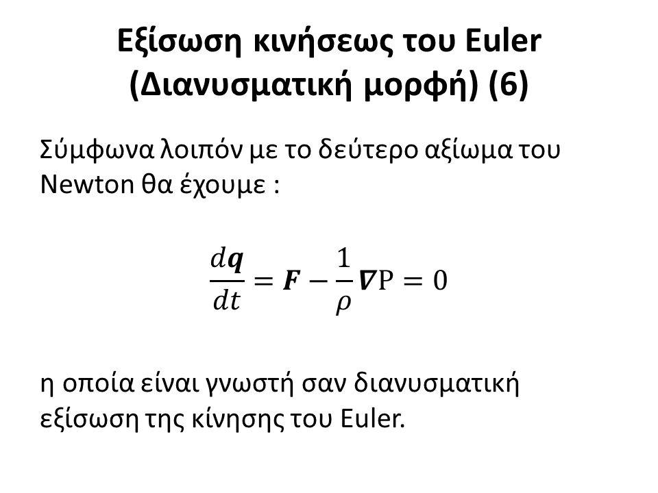 Εξίσωση κινήσεως του Euler (Διανυσματική μορφή) (6)