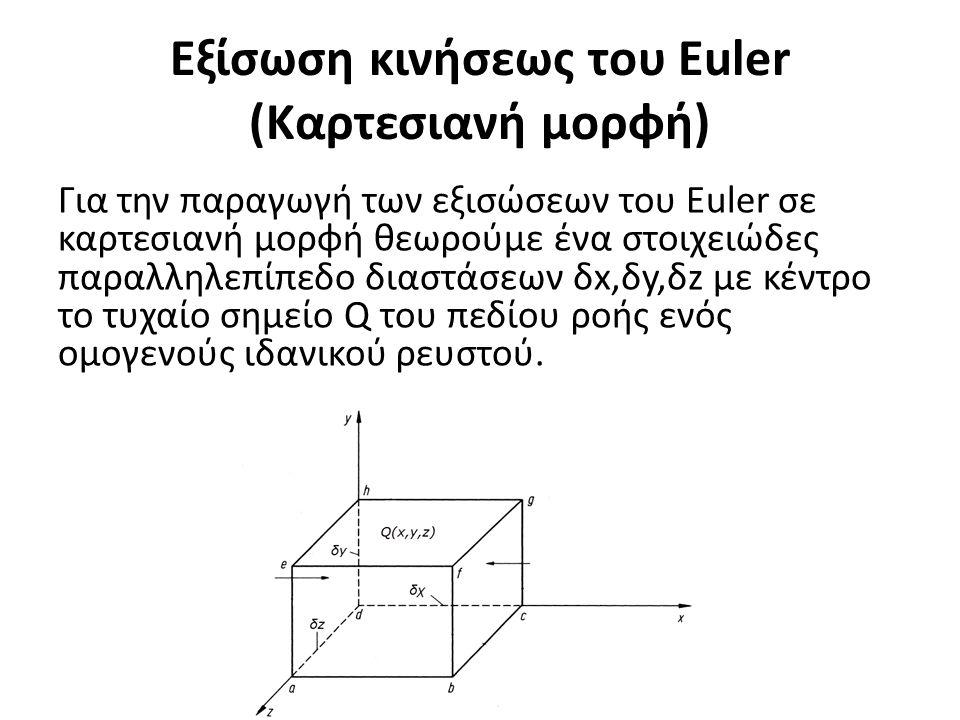 Εξίσωση κινήσεως του Euler (Καρτεσιανή μορφή) Για την παραγωγή των εξισώσεων του Euler σε καρτεσιανή μορφή θεωρούμε ένα στοιχειώδες παραλληλεπίπεδο διαστάσεων δx,δy,δz με κέντρο το τυχαίο σημείο Q του πεδίου ροής ενός ομογενούς ιδανικού ρευστού.