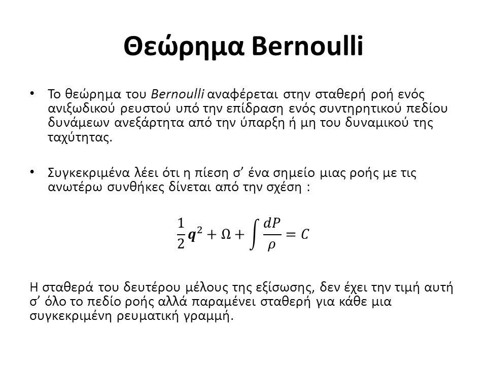 Θεώρημα Bernoulli