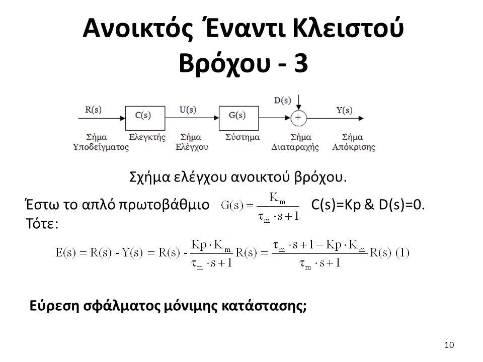 10 Σχήμα ελέγχου ανοικτού βρόχου. Έστω το απλό πρωτοβάθμιο C(s)=Kp & D(s)=0.