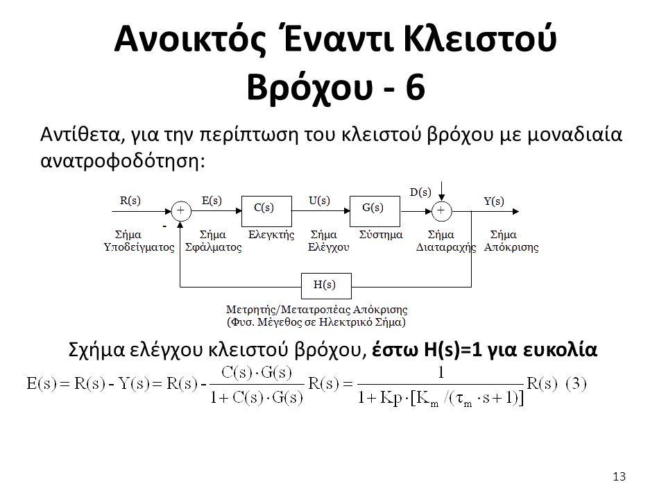 Αντίθετα, για την περίπτωση του κλειστού βρόχου με μοναδιαία ανατροφοδότηση: Σχήμα ελέγχου κλειστού βρόχου, έστω H(s)=1 για ευκολία 13 Ανοικτός Έναντι Κλειστού Βρόχου - 6