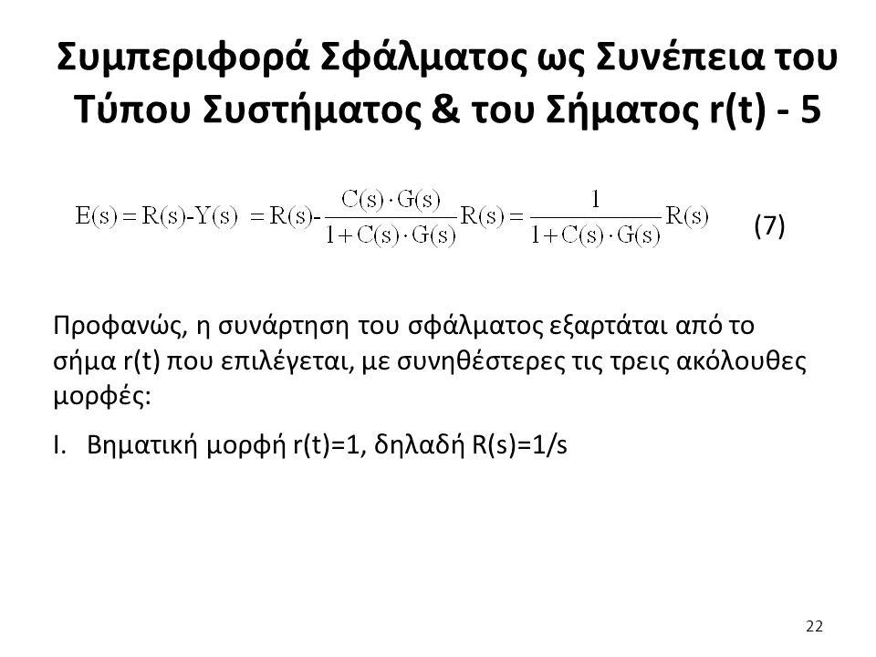 (7) Προφανώς, η συνάρτηση του σφάλματος εξαρτάται από το σήμα r(t) που επιλέγεται, με συνηθέστερες τις τρεις ακόλουθες μορφές: I.