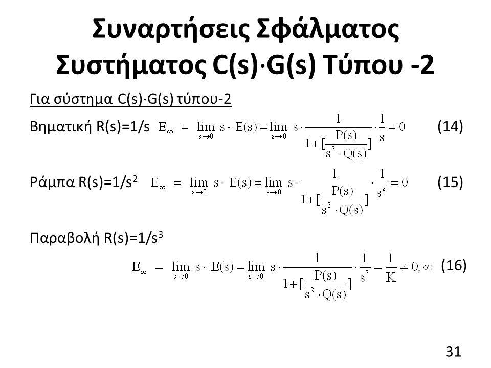Για σύστημα C(s)  G(s) τύπου-2 Βηματική R(s)=1/s (14) Ράμπα R(s)=1/s 2 (15) Παραβολή R(s)=1/s 3 (16) Συναρτήσεις Σφάλματος Συστήματος C(s)  G(s) Τύπου -2 31